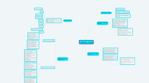 Mind Map: Akademik Türkçe