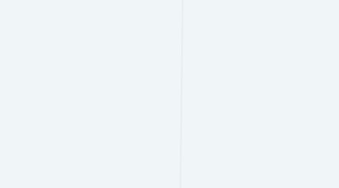Mind Map: HISTORIA DE IDEAS POLÍTICAS (ESTADO DEMOCRÁTICO)