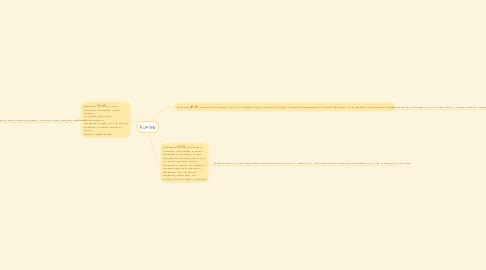 Mind Map: RUMЯNO