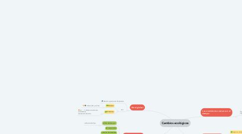 Mind Map: Cambios ecológicos