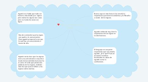 Mind Map: Signo y Lenguaje En San Agustín.