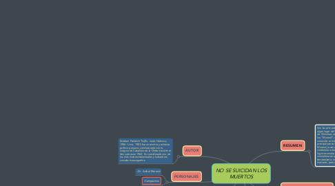 Mind Map: NO SE SUICIDAN LOS MUERTOS