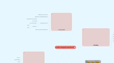 Mind Map: การจัดการข้อมูลด้วยคอมพิวเตอร์