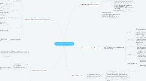Mind Map: พื้นฐานเกี่ยวกับเว็บไซต์ทางการศึกษา