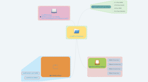 Mind Map: การสร้าง Database