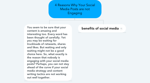 Mind Map: 4 Reasons Why Your Social Media Posts are not Engaging