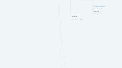 Mind Map: Экпертиза Центр судебных экспертиз и исследований