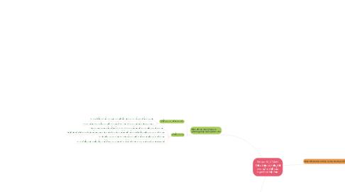 Mind Map: Nhóm 15_CT46H Điều kiện và tiền đề cho sự ra đời của ngành xã hội học