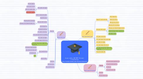 "Mind Map: Аналіз сайту ДНЗ №2 ""Ялинка"" м.Трускавець http://trusk2.lvivedu.com/uk/site/index.html"