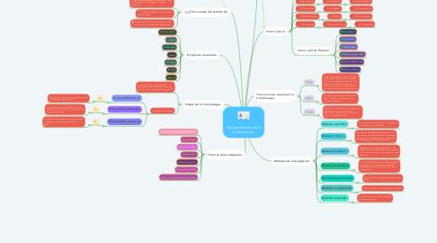 Mind Map: Generalidades de la Criminología.