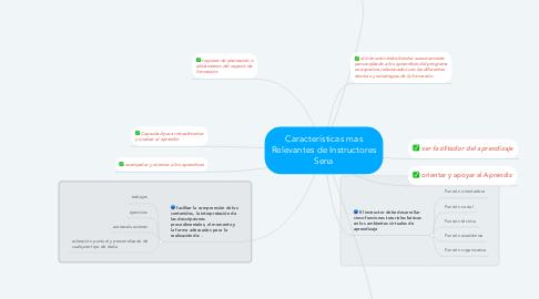 Mind Map: Características mas Relevantes de Instructores Sena