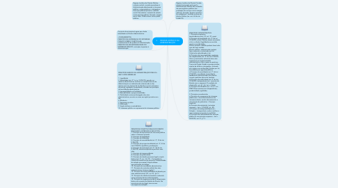 Mind Map: •REGIME JURÍDICO DA ADMINISTRAÇÃO