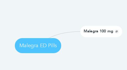 Mind Map: Malegra ED Pills