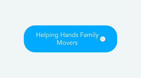 Mind Map: Helping Hands Family Movers