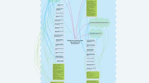 Mind Map: Проблемы в разных видах образовательной деятельности