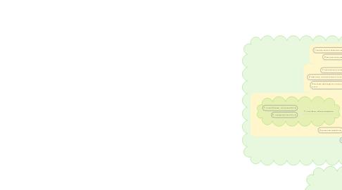 Mind Map: Настройка базы СМТ