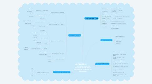 Mind Map: LA PUBLICIDAD          Técnica persuasiva y exhortativa destinada a alcanzar los objetivos de Marketing.