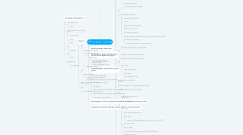 Mind Map: Tomografia - História