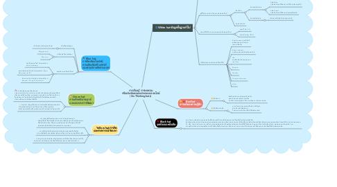 Mind Map: การเรียนรู้ การทดสอบ หรือประเมินตนเองผ่านระบบออนไลน์ (Six Thinking hats)
