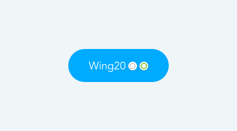 Mind Map: Wing20