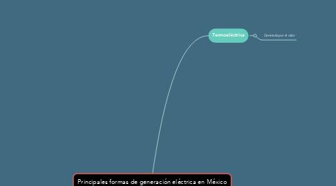 Mind Map: Principales formas de generación eléctrica en México