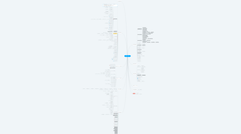 Mind Map: SEO戦略「TOEIC」