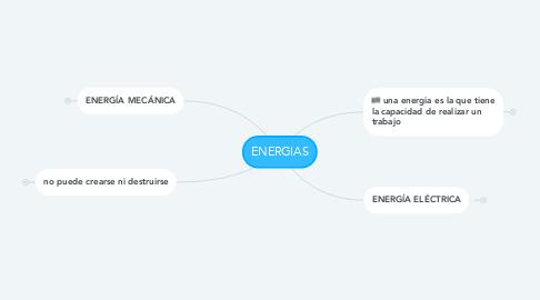 Mind Map: ENERGIAS