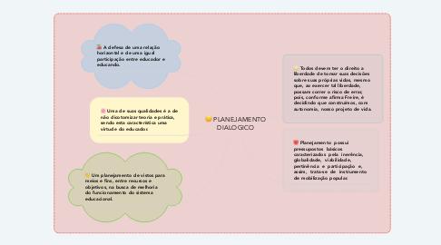 Mind Map: PLANEJAMENTO DIALOGICO