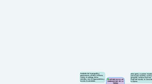 Mind Map: HIPPARCHUS & LAS DIMENSIONES DE LA TIERRA CARTOGRAFÍA Y PROYECCIÓN ESTEREOGRÁFICA