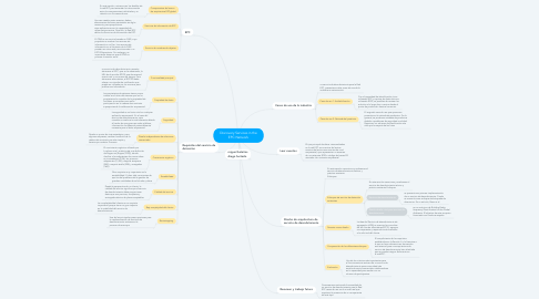 Mind Map: Discovery Services in the EPC Network