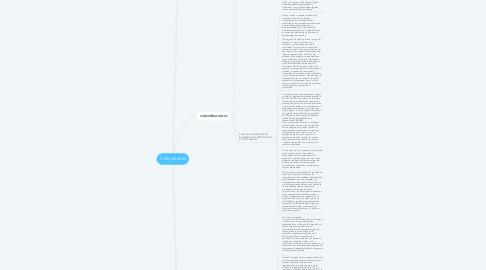 Mind Map: C-356 DE 2003