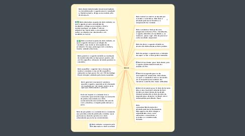 Mind Map: DOLO:
