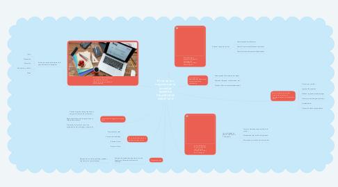Mind Map: El rol de los negocios en la sociedad MARYEN VILLANUEVA A00571612