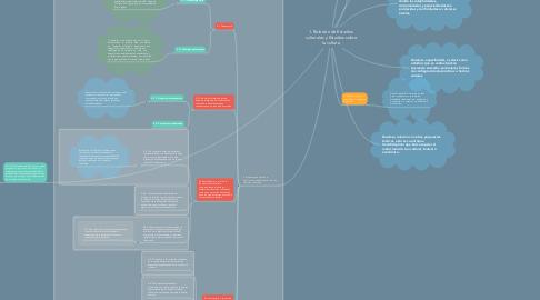 Mind Map: 1. Relación de Estudios culturales y Estudios sobre la cultura