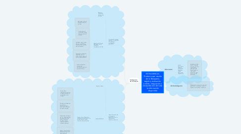 Mind Map: INTELIGENCIA: Producto que resulta de la Búsqueda, registro, evaluación, análisis, integración e interpretación de toda la información disponible