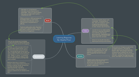 Mind Map: Learning Response By: Alyssha Prout