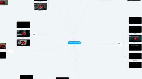 Mind Map: Класи Автомобілів