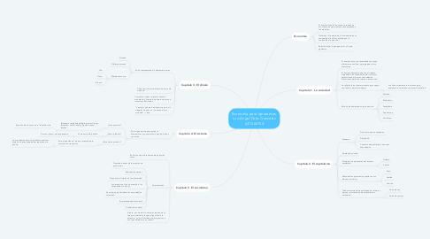 Mind Map: Economía para ignorantes. Luis Angel Ortíz González A01366154