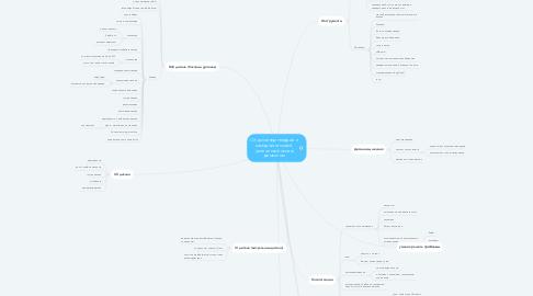Mind Map: UX дизайнер твердый и самодостаточный, увлеченный своим ремеслом