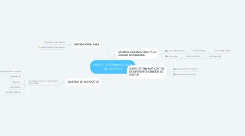 Mind Map: COSTO Y TERMINOLOGÍA DE COSTOS
