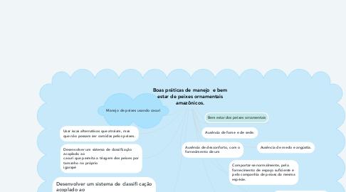 Mind Map: Boas práticas de manejo  e bem estar de peixes ornamentais amazônicos.