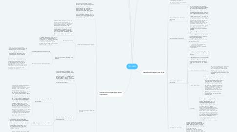 Mind Map: VETORES