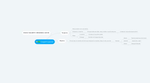 Mind Map: Cooparticipación