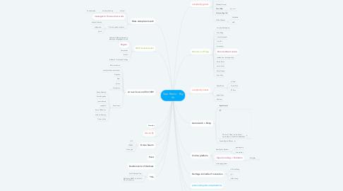 Mind Map: Sept Remix - Big Air