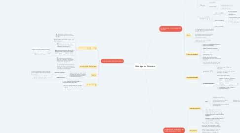 Mind Map: Géologie en Première