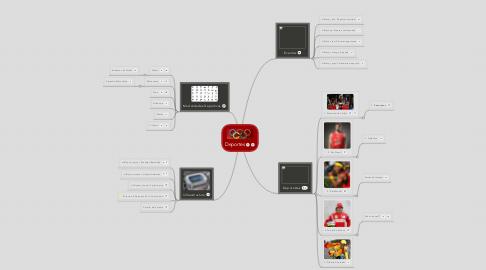 Mind Map: Deportes