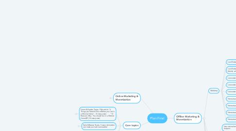 Mind Map: Plan