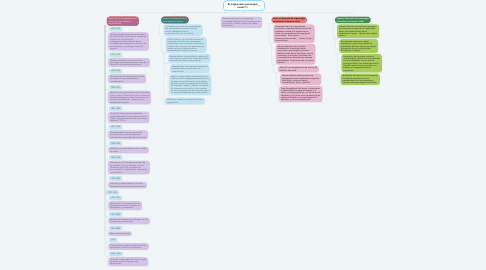Mind Map: El origen de la psicología social (1)