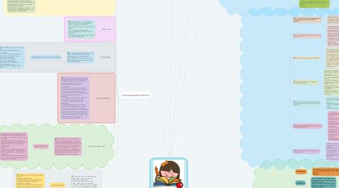 Mind Map: Métodos electrónicos y ambientes de aprendizaje.
