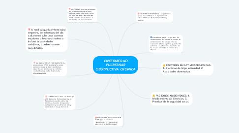 Mind Map: ENFERMEDAD PULMONAR OBSTRUCTIVA CRONICA
